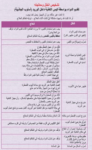 זיהוי תקלות גרביטציה ערבית